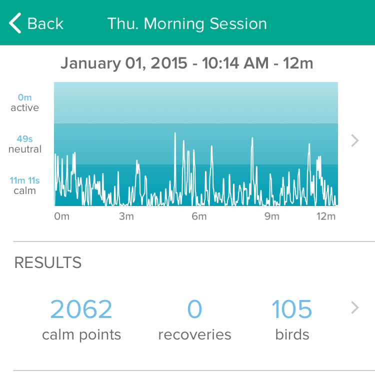 I Measured My Brainwaves for 1,000 Straight Days: Why, How, & What
