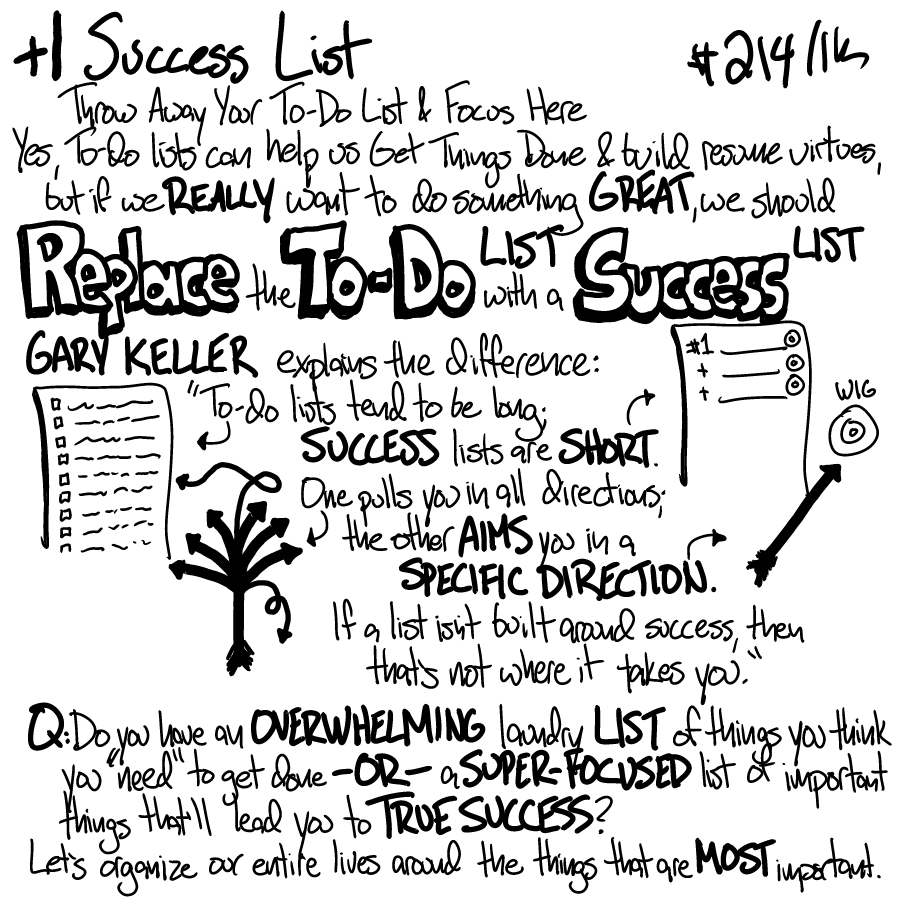 success list michael balchan How Does Look Like a Professional Resume yes to do lists can help us get things done build resume virtues but if we really want to achieve something great we should replace the to do list with